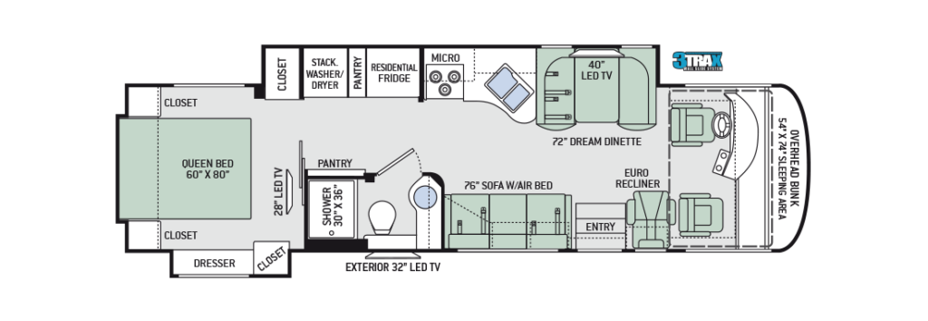 Thor Class A Motorhomes Rv Models Specifications